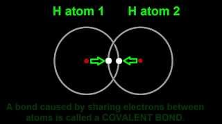 Introduction to Chemical Bonding: How two hydrogen atoms join to become a hydrogen molecule, H2.