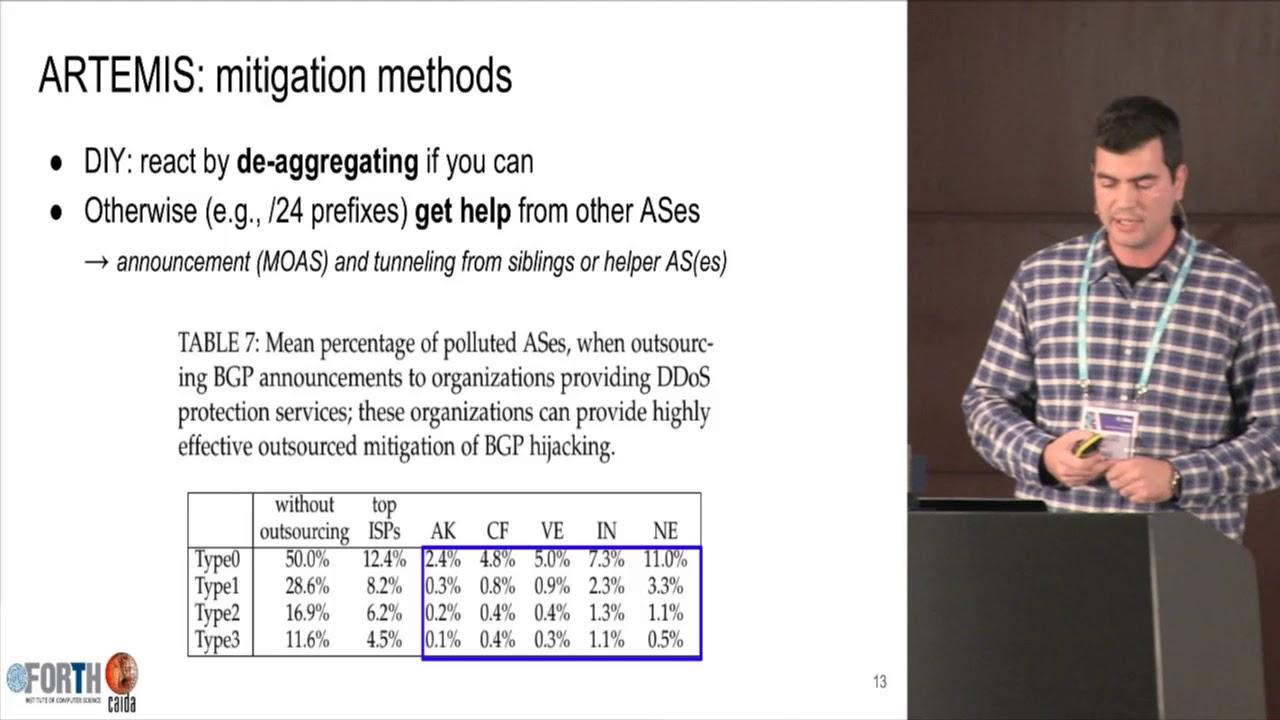 LINX103: ARTEMIS: Neutralizing BGP Hijacking within a Minute (Vasileios Kotronis)