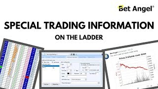 Displaying special trading information on the Bet Angel ladder