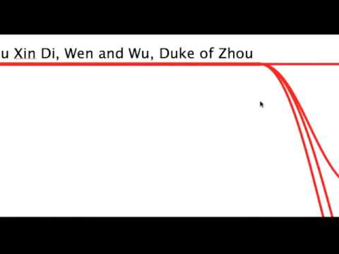 Chinese History 1: The Xia, Shang, and Zhou Dynasties
