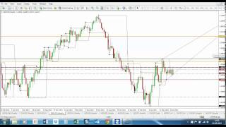 MB Trend lines Forex indicator video