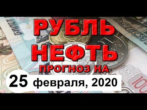 КУРС ДОЛЛАРА. ЦЕНА НЕФТИ. ПАДЕНИЕ РЫНКОВ (обзор от 25 февраля, 2020)