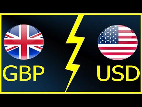 GBPUSD TEKNİK ANALİZİ (brexit, forex, fx)