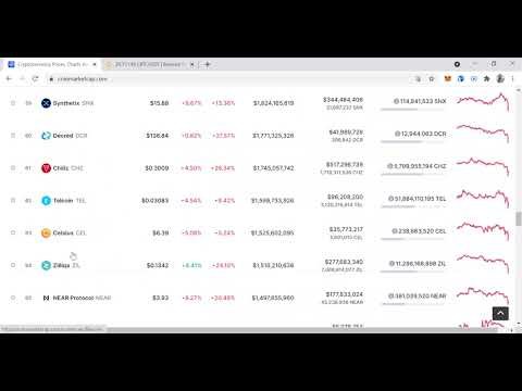 Download Having a long term Mindset towards Cryptos and why its important to always take profit.