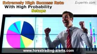 The Financial Turning Point Forex Technique