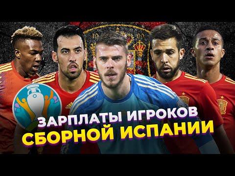 Зарплаты Футболистов Сборной ИСПАНИИ | ЕВРО-2020