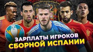 Зарплаты Футболистов Сборной ИСПАНИИ ЕВРО 2020