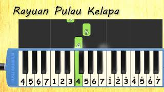 Rayuan pulau kelapa not angka pianika