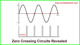 Zero Crossing Circuits for AC Power Control