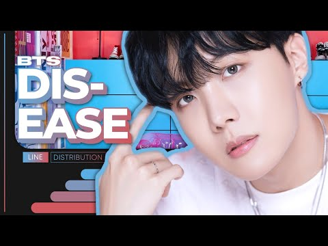 BTS - Dis-ease | Line Distribution (Color Coded)