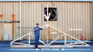 """Floor And Roof Trusses - """"how It's Made"""""""