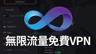 【無限流量免費VPN】兩款超優質翻牆工具,電腦和手機都可以使用!