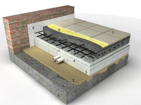 Как утеплить бетонные полы в бане