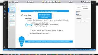 Server side data validation in asp net core mvc