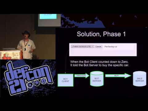 DEF CON 21 - Michael Schrenk - How my Botnet Purchased Millions of Dollars in Cars