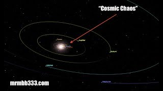 Earth entering VERY unique planetary position - 29 days from rare arrangement!