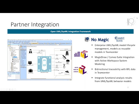 Siemens Teamcenter and MagicDraw/Cameo Systems Modeler Integration