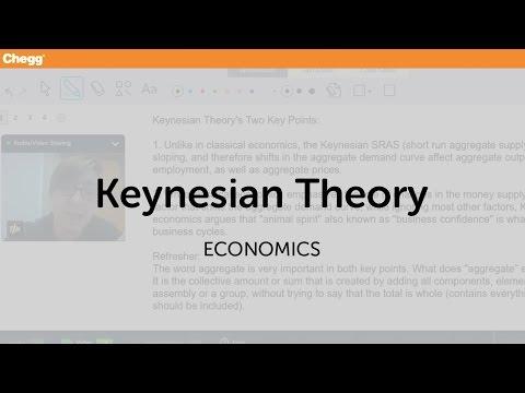 Keynesian Theory | Economics | Chegg Tutors