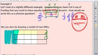 Module 2 Lesson 1 Interpreting Division of a Whole Number by a Fraction