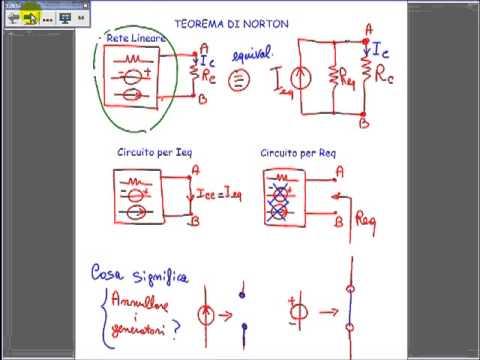Esercizio con il teorema di Norton