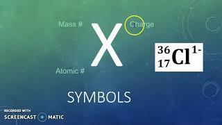 Unit 1 Notes 3 Subatomic Particles