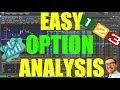 Easy Way To Find A Good Call Or Put Option – Options Trading Tips