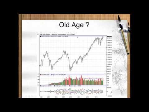 Deciphering the Stock Market - Webinar by Glenn Thompson 09/24/2016