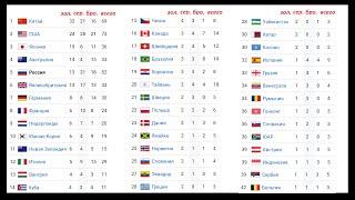 Олимпиада 2020 Худший день сборной России Итоги 11 дня Расписание Медальный зачет