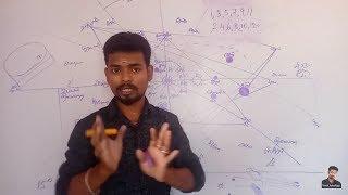 ஜோதிடத்தில் பிறப்பு, இறப்பு, பாவம் எப்படி வேலை செய்கிறது.? | DNA | Vivek Astrology