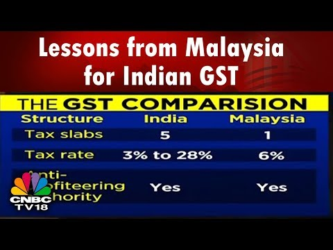 GST Sentimeter: Lessons from Malaysia and Making Compliance Easier | CNBC TV18