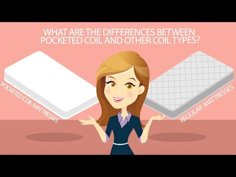 The Differences Between Pocketed Coil (Hybrid Mattresses) and Other Coil Types