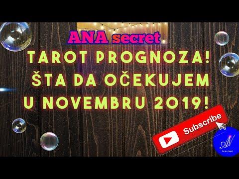 BIK SVIBANJ 2020 - Hrvatski Vidovnjak Zeljka from YouTube · Duration:  7 minutes 52 seconds