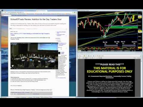 Most Effective Day Trading Strategy is also EASIEST to Execu