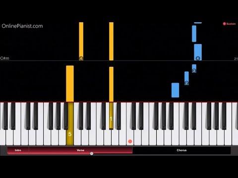 Feliz Navidad - EASY Piano Tutorial - How to play Feliz Navidad on piano