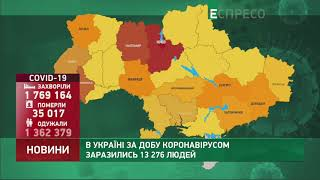 Коронавірус в Украі ні статистика за 6 квітня