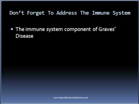 Graves Disease Natural Treatment Options