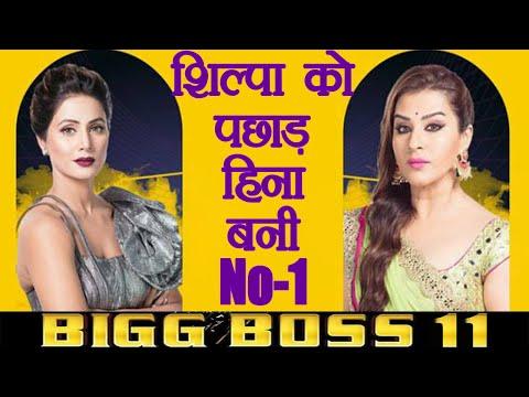 Bigg Boss 11: Hina Khan BEATS Shilpa Shinde, becomes NO. 1; Here's how | FilmiBeat