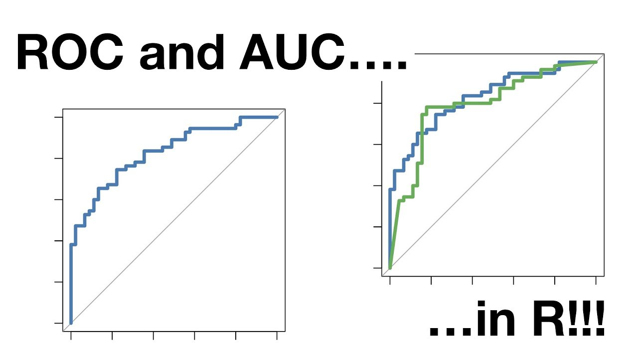 ROC and AUC in R