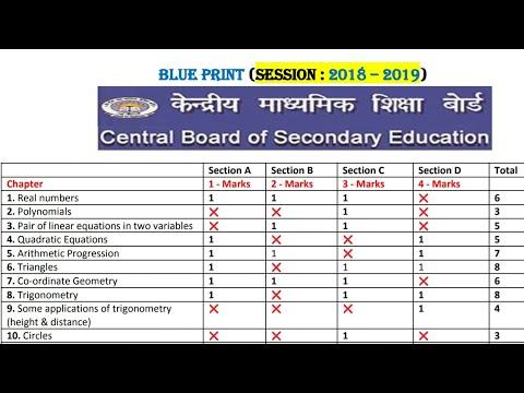 Expected Blue Print of class 10 maths 2019 | CBSE CLASS 10 CHAPTER WISE  MATHS BLUE PRINT -2019