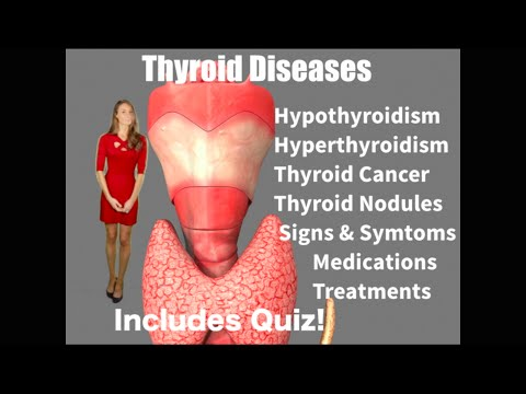 Thyroid Disorders *Types * S&S * Treatments *