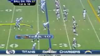 奇策ロンリーセンター(Lonely center)[NFL 2007年シーズン プレーオフ:タイタンズvsチャージャーズ]