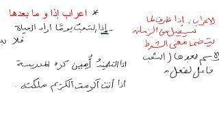 المراجعة النهائية للادب العربي للثالثة ثانوي للاستاد احمد عمور رحمه الله