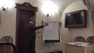 Введение в системный подход к мышлению и деятельности 11-03-2014 Осовский