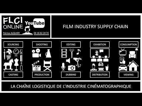 Film Industry Supply Chain | La Chaîne Logistique de l'Industrie Cinématographique