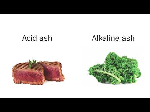 Chris Kresser   pHalse! Why the Acid Alkaline Theory is a Myth