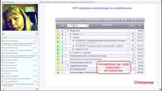 KPI-мотивация. Производство и дистрибьюция автохимии и автокосметики. Май 2014 г.(Спикер: Марина Телеусова -- генеральный директор компании. Презентация с KPI-матрицами: https://kpi-drive.ru/2014/05/vortex_p......, 2014-10-31T10:05:16.000Z)