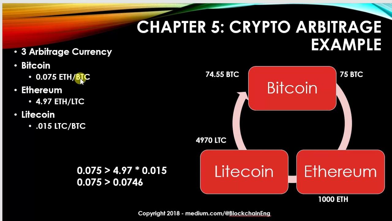 Crypto Triangular Arbitrage with on Binance Exchange with