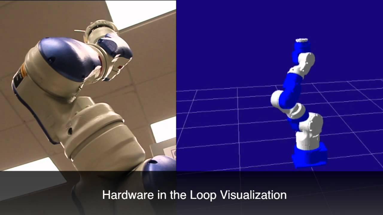 ROS-Industrial: open-source software in industrial robotics