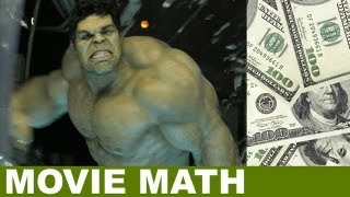 Box Office for The Avengers 2012 + Grace's Movie Review
