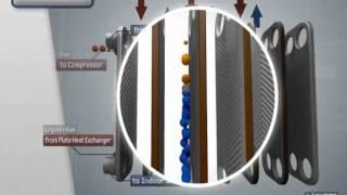 SAMSUNG Air Conditioner DVM PLUS IV Intercooler & Vapor Injection